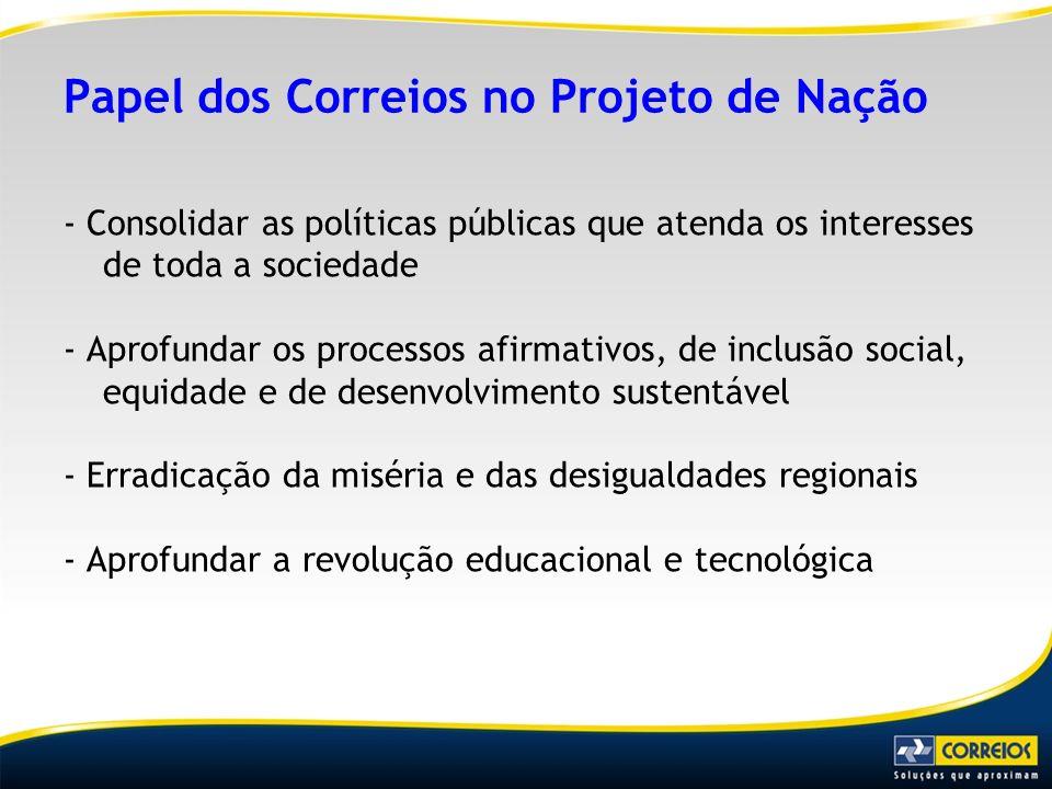 Papel dos Correios no Projeto de Nação - Consolidar as políticas públicas que atenda os interesses de toda a sociedade - Aprofundar os processos afirm