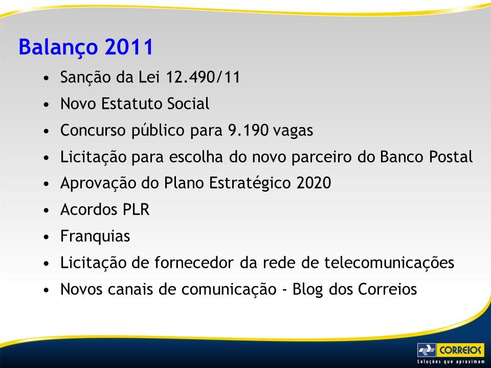 Sanção da Lei 12.490/11 Novo Estatuto Social Concurso público para 9.190 vagas Licitação para escolha do novo parceiro do Banco Postal Aprovação do Pl