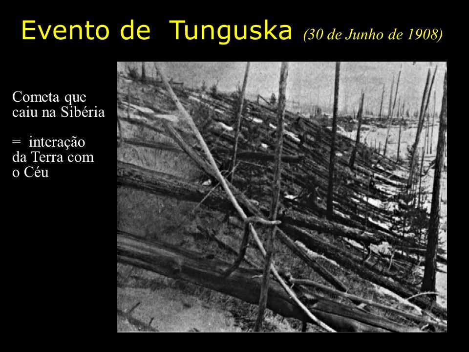 Evento de Tunguska (30 de Junho de 1908) Cometa que caiu na Sibéria = interação da Terra com o Céu
