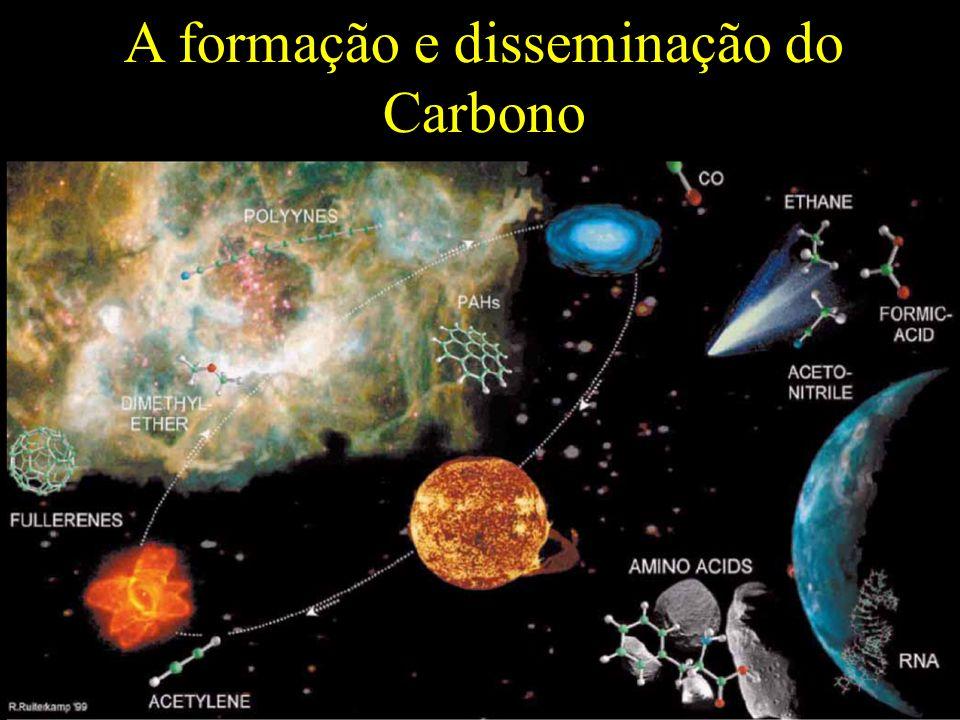 A formação e disseminação do Carbono P