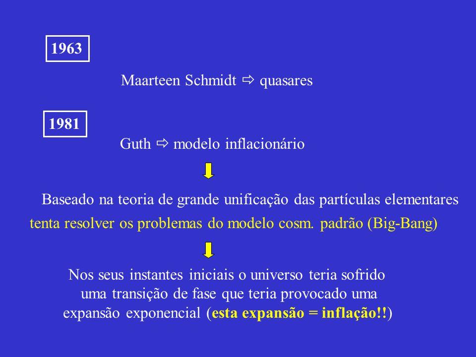 1963 Maarteen Schmidt quasares 1981 Guth modelo inflacionário Baseado na teoria de grande unificação das partículas elementares tenta resolver os prob