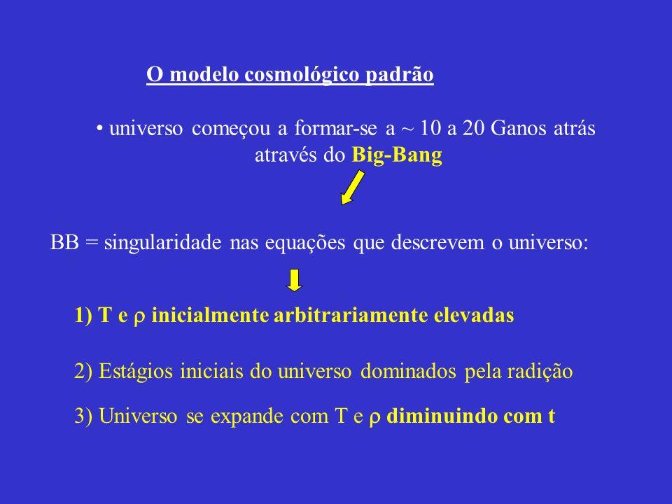 O modelo cosmológico padrão universo começou a formar-se a ~ 10 a 20 Ganos atrás através do Big-Bang BB = singularidade nas equações que descrevem o u