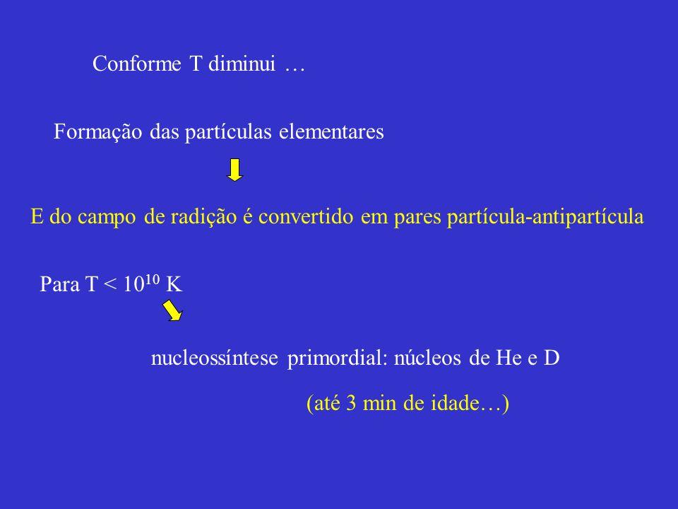 Conforme T diminui … Formação das partículas elementares E do campo de radição é convertido em pares partícula-antipartícula Para T < 10 10 K nucleoss