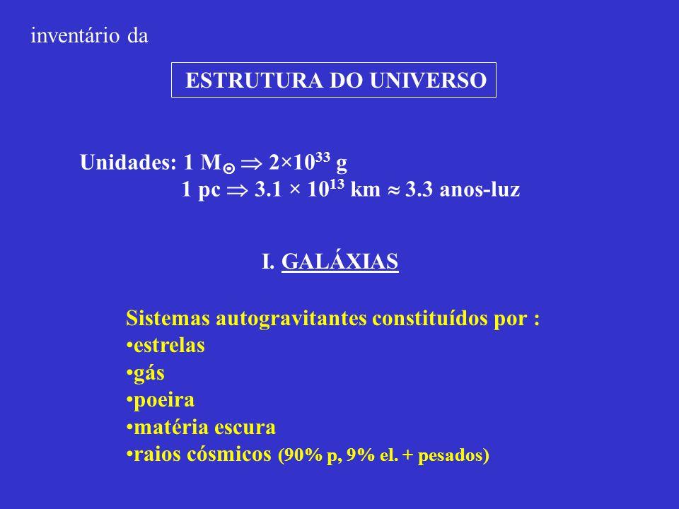 ESTRUTURA DO UNIVERSO Unidades: 1 M 2×10 33 g 1 pc 3.1 × 10 13 km 3.3 anos-luz I. GALÁXIAS Sistemas autogravitantes constituídos por : estrelas gás po