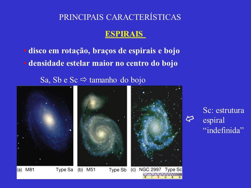 PRINCIPAIS CARACTERÍSTICAS ESPIRAIS disco em rotação, braços de espirais e bojo densidade estelar maior no centro do bojo Sa, Sb e Sc tamanho do bojo