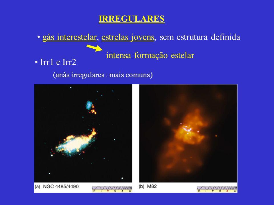 IRREGULARES gás interestelar, estrelas jovens, sem estrutura definida Irr1 e Irr2 (anãs irregulares : mais comuns) intensa formação estelar