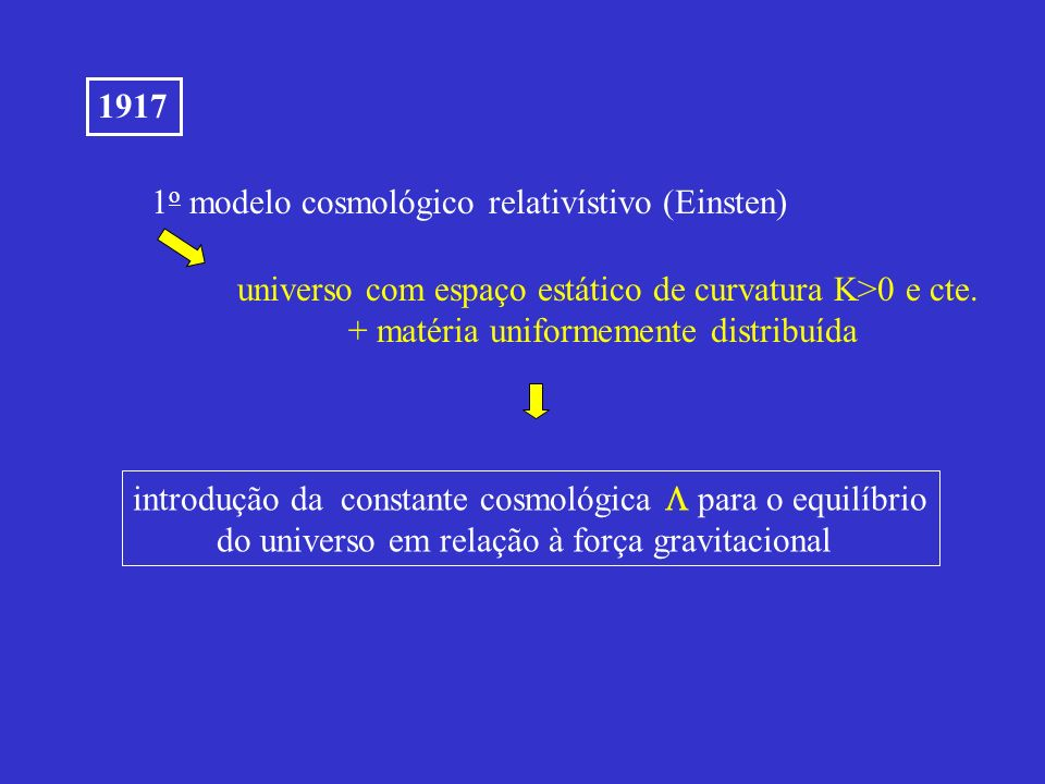 1917 1 o modelo cosmológico relativístivo (Einsten) universo com espaço estático de curvatura K>0 e cte. + matéria uniformemente distribuída introduçã
