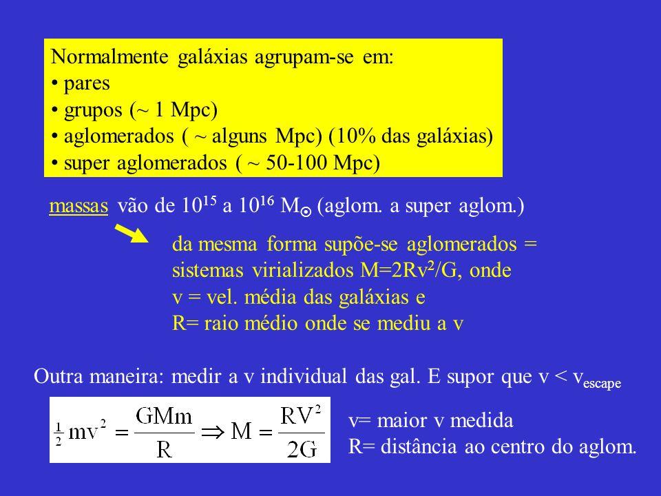 Normalmente galáxias agrupam-se em: pares grupos (~ 1 Mpc) aglomerados ( ~ alguns Mpc) (10% das galáxias) super aglomerados ( ~ 50-100 Mpc) massas vão