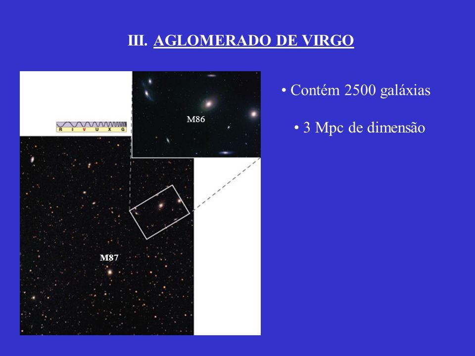 III. AGLOMERADO DE VIRGO M87 M86 Contém 2500 galáxias 3 Mpc de dimensão