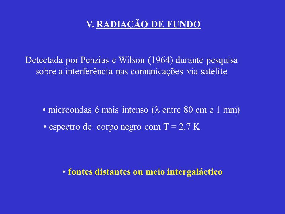 V. RADIAÇÃO DE FUNDO fontes distantes ou meio intergaláctico microondas é mais intenso ( entre 80 cm e 1 mm) espectro de corpo negro com T = 2.7 K Det