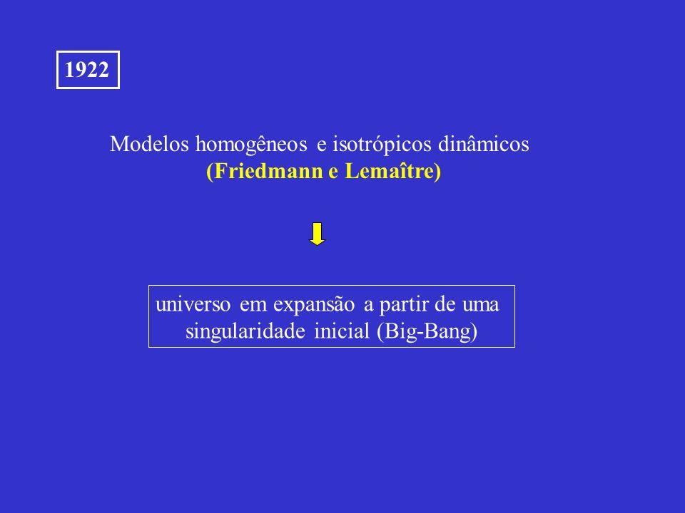 1922 Modelos homogêneos e isotrópicos dinâmicos (Friedmann e Lemaître) universo em expansão a partir de uma singularidade inicial (Big-Bang)