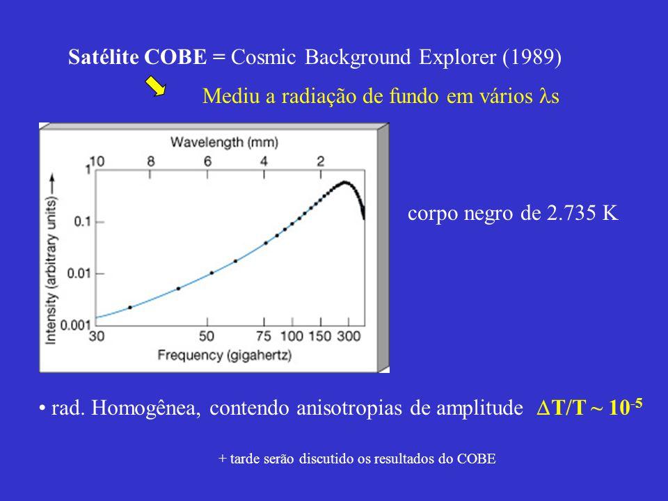 rad. Homogênea, contendo anisotropias de amplitude T/T ~ 10 -5 Satélite COBE = Cosmic Background Explorer (1989) + tarde serão discutido os resultados