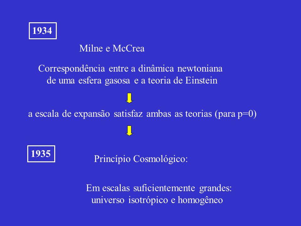 1934 Milne e McCrea Correspondência entre a dinâmica newtoniana de uma esfera gasosa e a teoria de Einstein a escala de expansão satisfaz ambas as teo