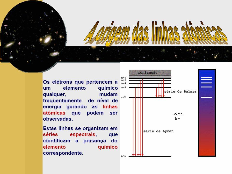 Os elétrons que pertencem a um elemento químico qualquer, mudam freqüentemente de nível de energia gerando as linhas atômicas que podem ser observadas.