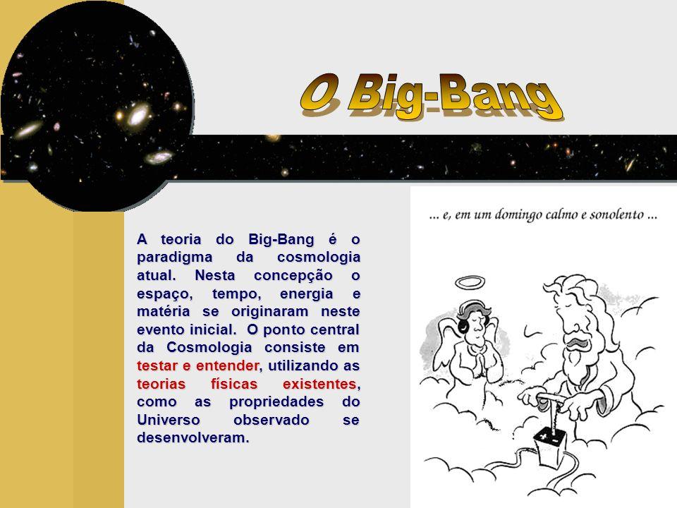 A teoria do Big-Bang é o paradigma da cosmologia atual.