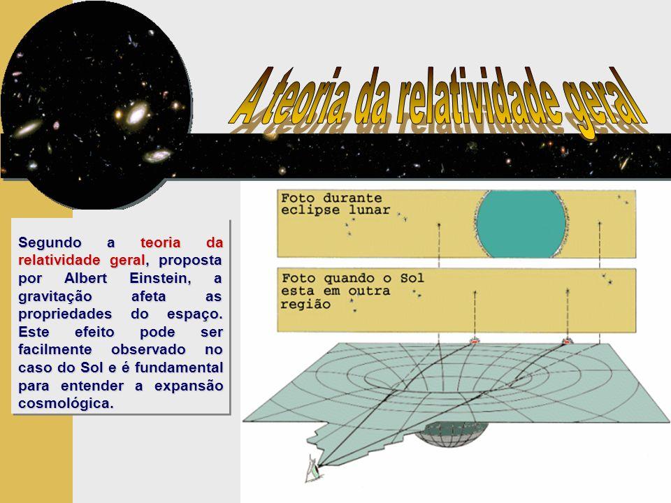 Segundo a teoria da relatividade geral, proposta por Albert Einstein, a gravitação afeta as propriedades do espaço.