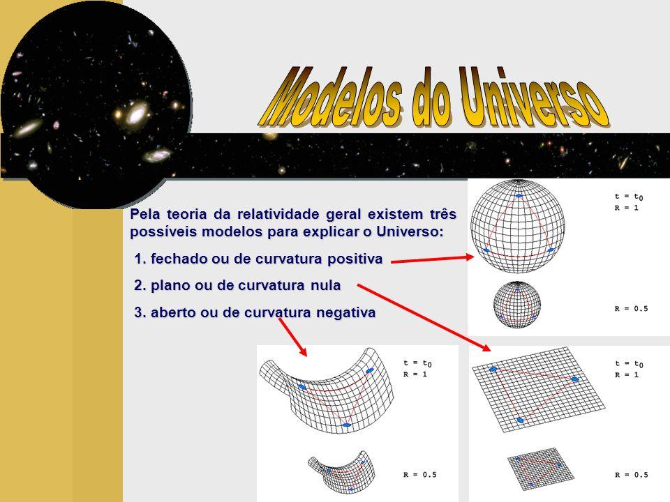 Pela teoria da relatividade geral existem três possíveis modelos para explicar o Universo: 1.