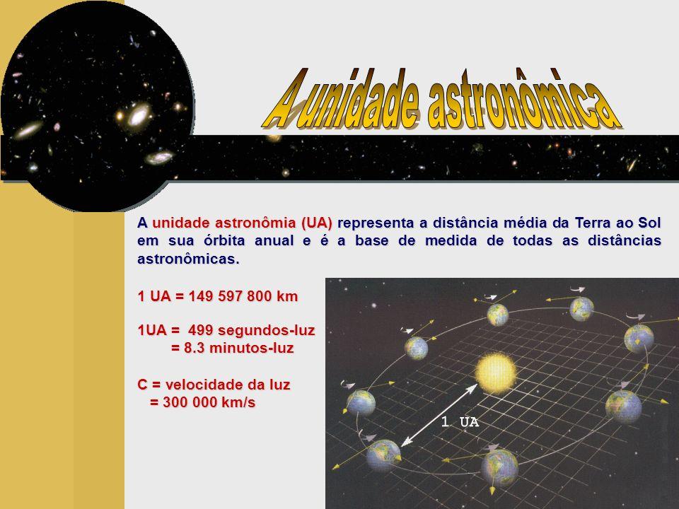 A velocidade de escape na superfície da Terra é igual a 11,9 km/s.