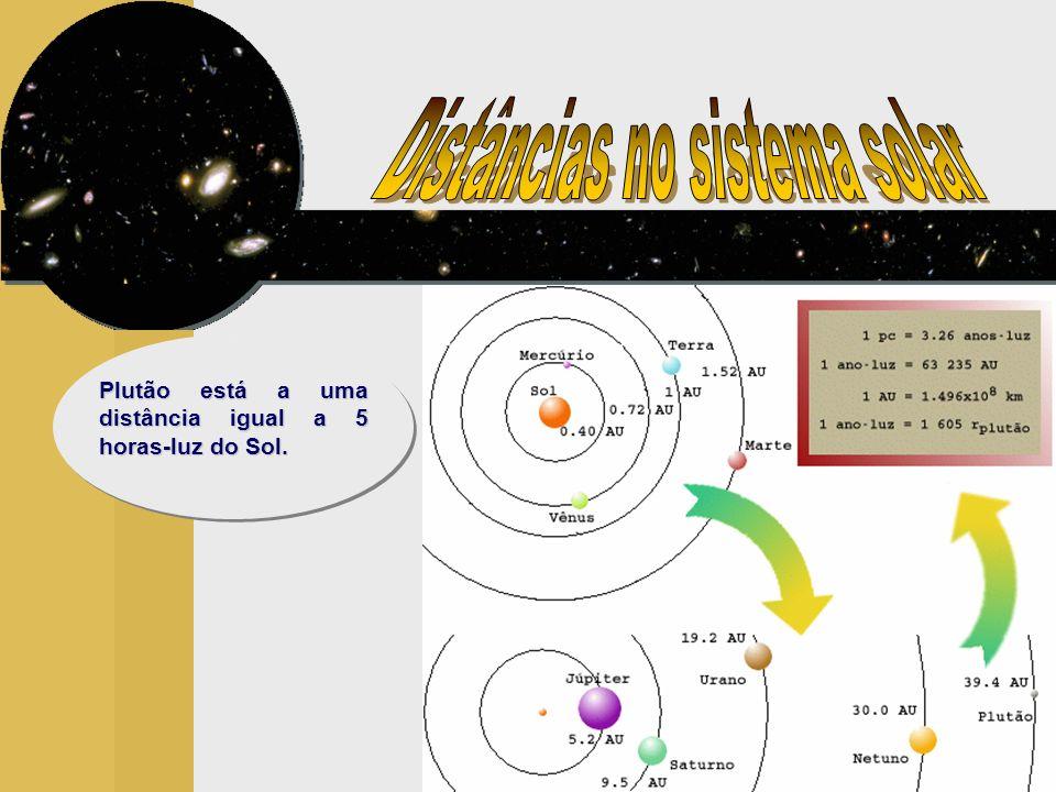 As linhas espectrais originadas dos elementos químicos observados nas galáxias se encontram deslocadas para o vermelho, em relação ao padrão que observamos em laboratório.