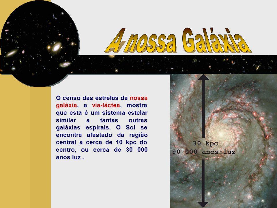O censo das estrelas da nossa galáxia, a via-láctea, mostra que esta é um sistema estelar similar a tantas outras galáxias espirais.