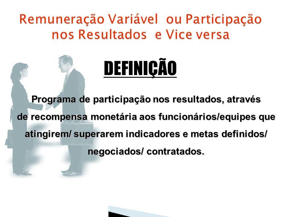 DEFINIÇÃO Programa de participação nos resultados, através de recompensa monetária aos funcionários/equipes que atingirem/ superarem indicadores e met