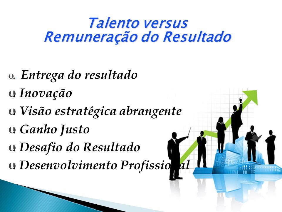.. Entrega do resultado Þ. Inovação Þ. Visão estratégica abrangente Þ. Ganho Justo Þ. Desafio do Resultado Þ. Desenvolvimento Profissional Talento ver