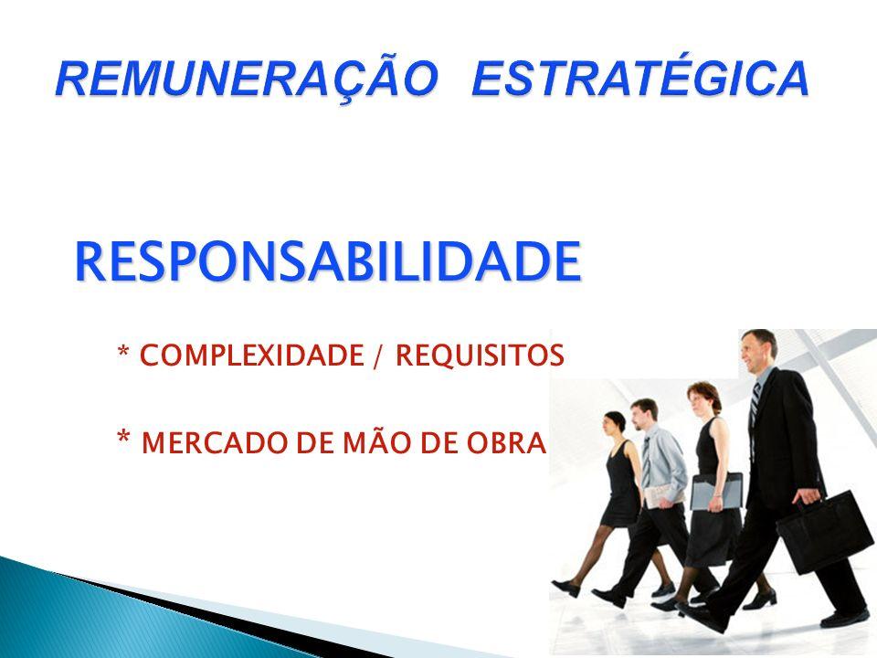 RESPONSABILIDADE * COMPLEXIDADE / REQUISITOS * MERCADO DE MÃO DE OBRA