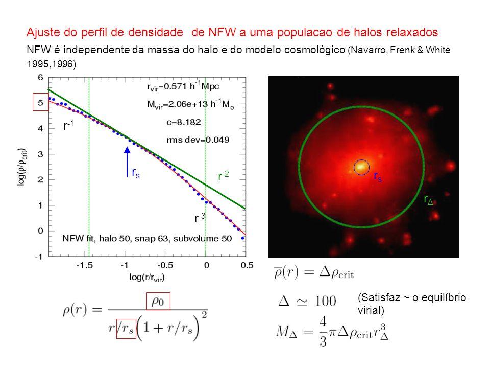 r -1 r -3 r -2 rsrs rΔrΔ rsrs (Satisfaz ~ o equilíbrio virial) Ajuste do perfil de densidade de NFW a uma populacao de halos relaxados NFW é independe