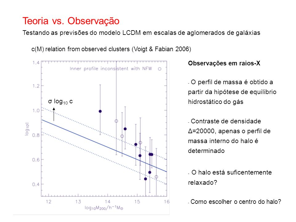 c(M) relation from observed clusters (Voigt & Fabian 2006) Teoria vs.