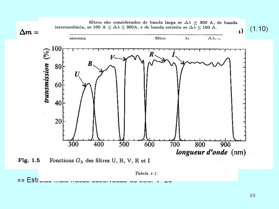 10 (1.9) ou seja, (1.10) m = 2,5 n f 1 /f 2 = 10 n »» Atualmente, diversos sistemas de magnitudes ou fotométricos estão em uso, correspondendo a deter