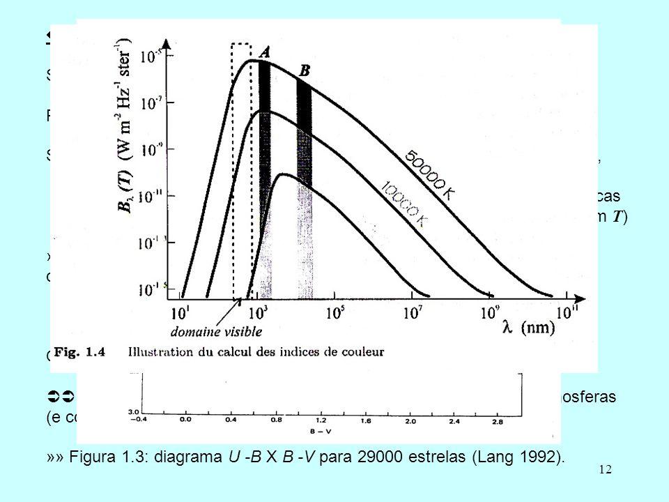 12 lndices de cor São diferenças de magnitudes num dado sistema de filtros (ou de cores) Por exemplo, no sistema U BV definimos os índices U -B e B -V