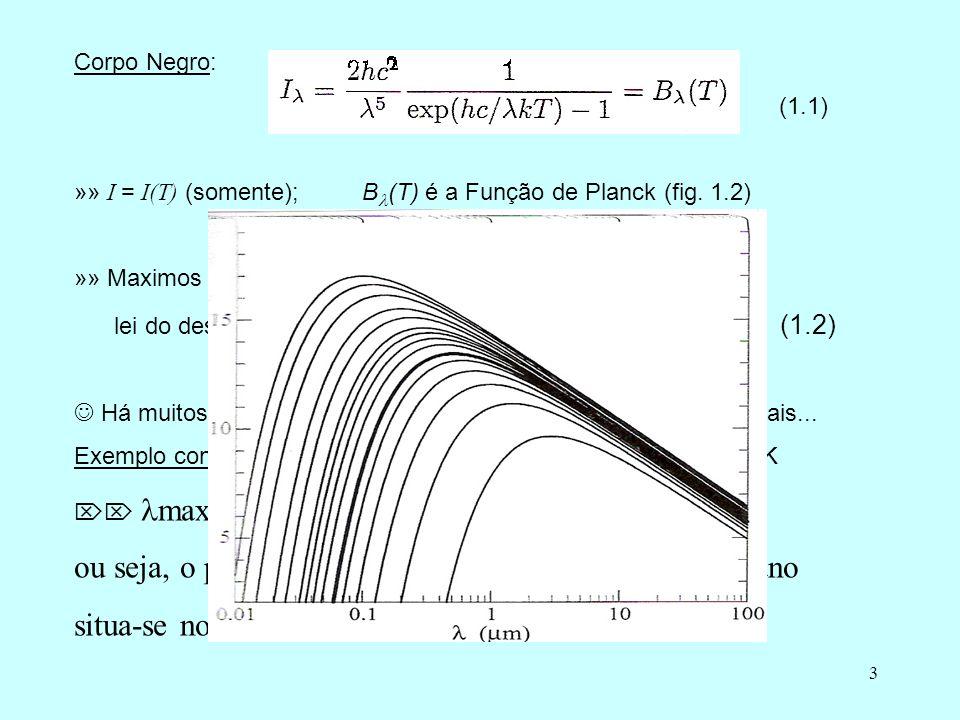 3 Corpo Negro: (1.1) »» I = I(T) (somente); B (T) é a Função de Planck (fig. 1.2) »» Maximos das curvas lei do deslocamento de Wien: max (cm) T(K) = 0