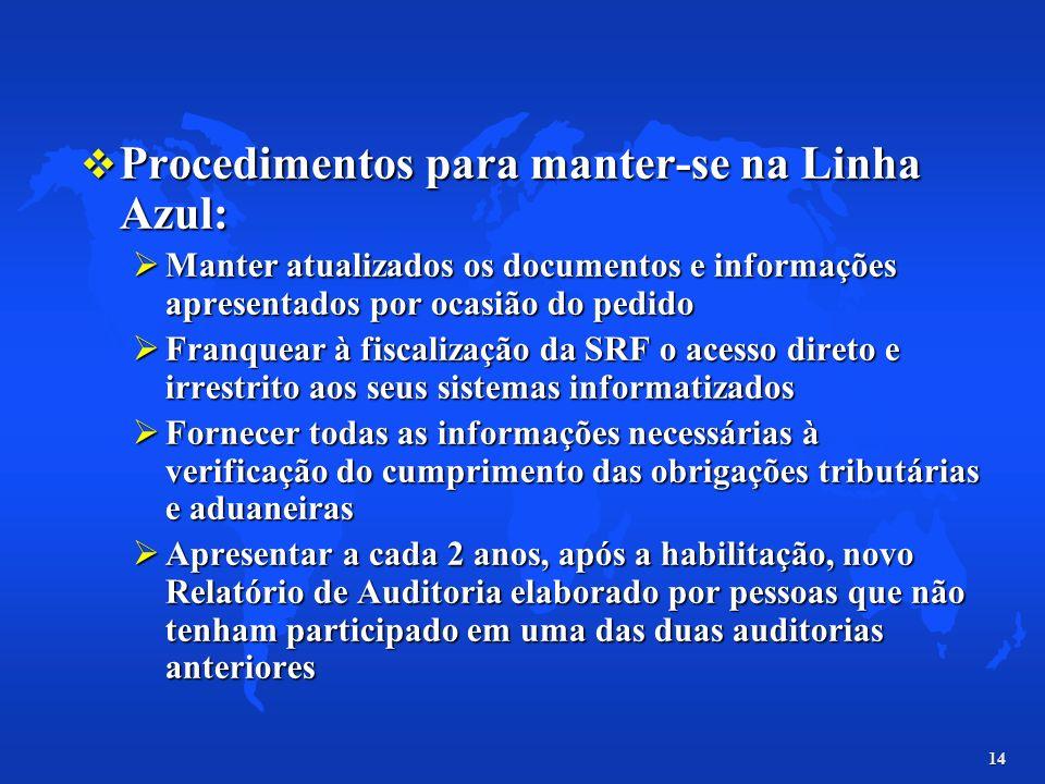 14 Procedimentos para manter-se na Linha Azul: Procedimentos para manter-se na Linha Azul: Manter atualizados os documentos e informações apresentados