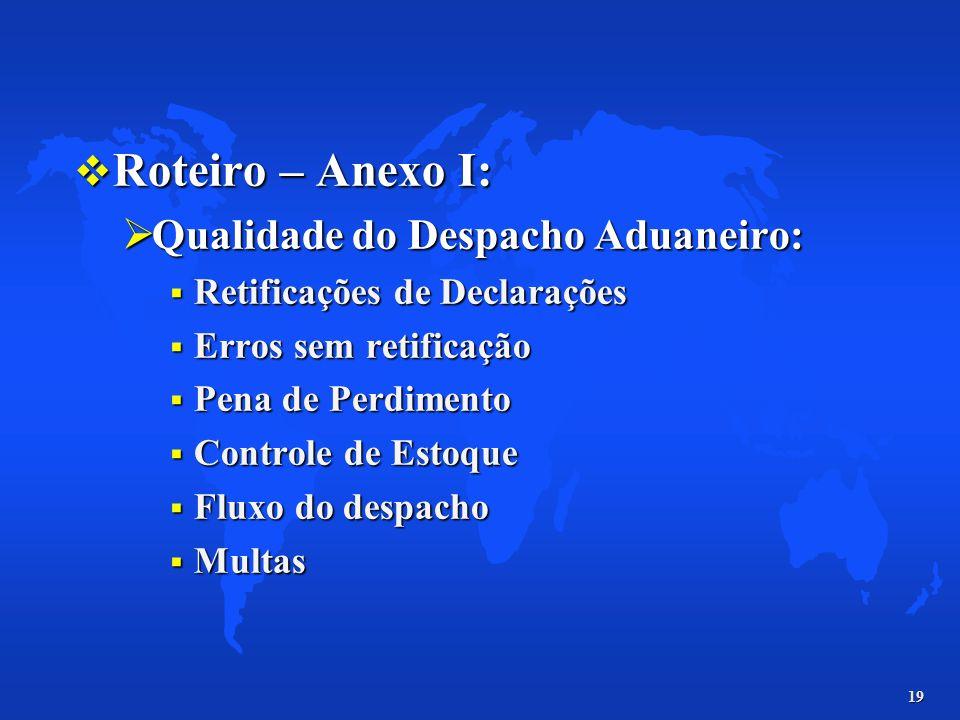 19 Roteiro – Anexo I: Roteiro – Anexo I: Qualidade do Despacho Aduaneiro: Qualidade do Despacho Aduaneiro: Retificações de Declarações Retificações de