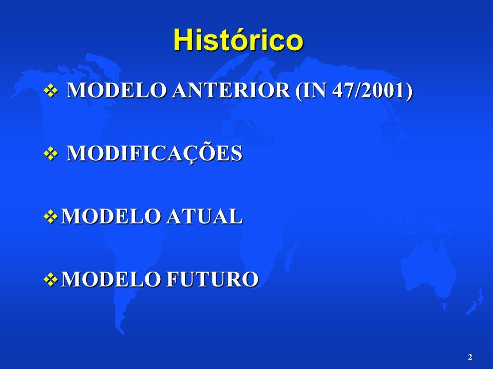 2 Histórico MODELO ANTERIOR (IN 47/2001) MODELO ANTERIOR (IN 47/2001) MODIFICAÇÕES MODIFICAÇÕES MODELO ATUAL MODELO ATUAL MODELO FUTURO MODELO FUTURO