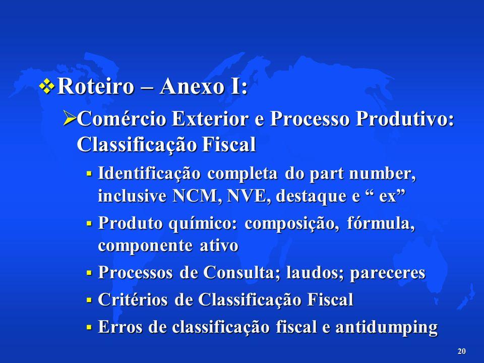20 Roteiro – Anexo I: Roteiro – Anexo I: Comércio Exterior e Processo Produtivo: Classificação Fiscal Comércio Exterior e Processo Produtivo: Classifi
