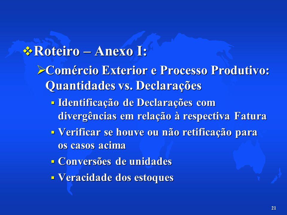 21 Roteiro – Anexo I: Roteiro – Anexo I: Comércio Exterior e Processo Produtivo: Quantidades vs. Declarações Comércio Exterior e Processo Produtivo: Q