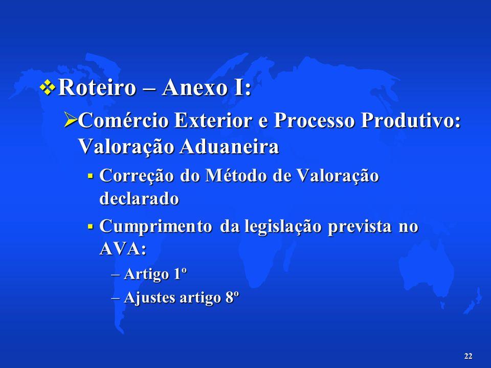 22 Roteiro – Anexo I: Roteiro – Anexo I: Comércio Exterior e Processo Produtivo: Valoração Aduaneira Comércio Exterior e Processo Produtivo: Valoração