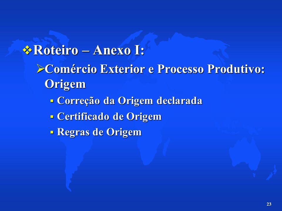 23 Roteiro – Anexo I: Roteiro – Anexo I: Comércio Exterior e Processo Produtivo: Origem Comércio Exterior e Processo Produtivo: Origem Correção da Ori