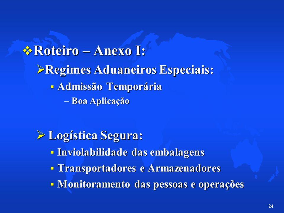 24 Roteiro – Anexo I: Roteiro – Anexo I: Regimes Aduaneiros Especiais: Regimes Aduaneiros Especiais: Admissão Temporária Admissão Temporária –Boa Apli