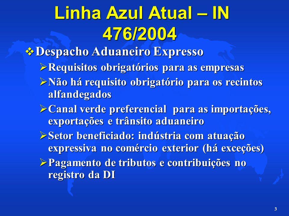 3 Linha Azul Atual – IN 476/2004 Linha Azul Atual – IN 476/2004 Despacho Aduaneiro Expresso Despacho Aduaneiro Expresso Requisitos obrigatórios para a