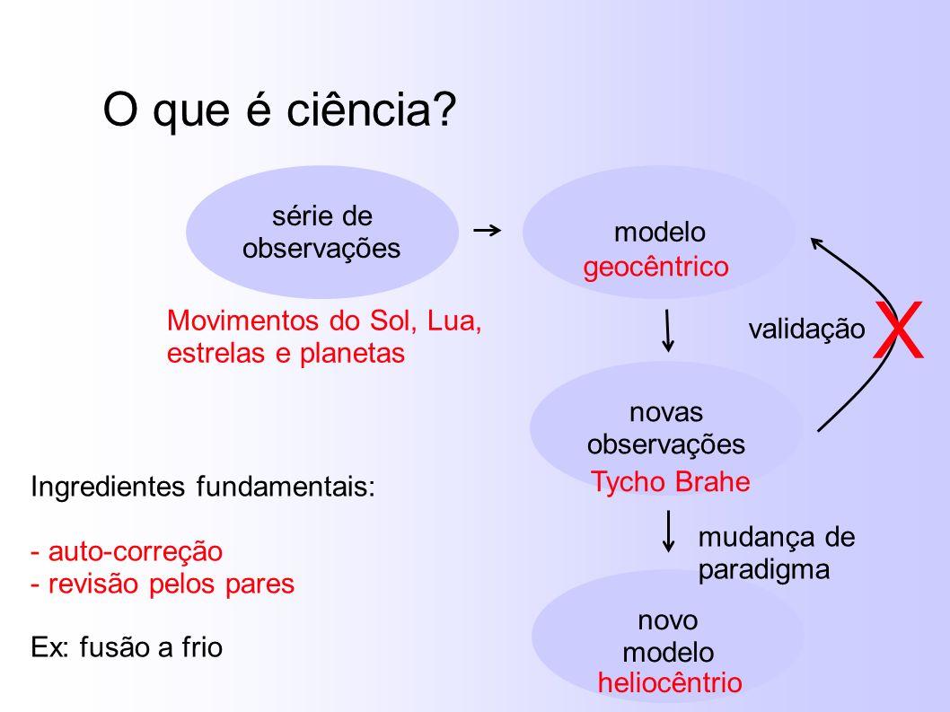 O que é ciência? série de observações modelo novas observações novo modelo Ingredientes fundamentais: - auto-correção - revisão pelos pares Ex: fusão