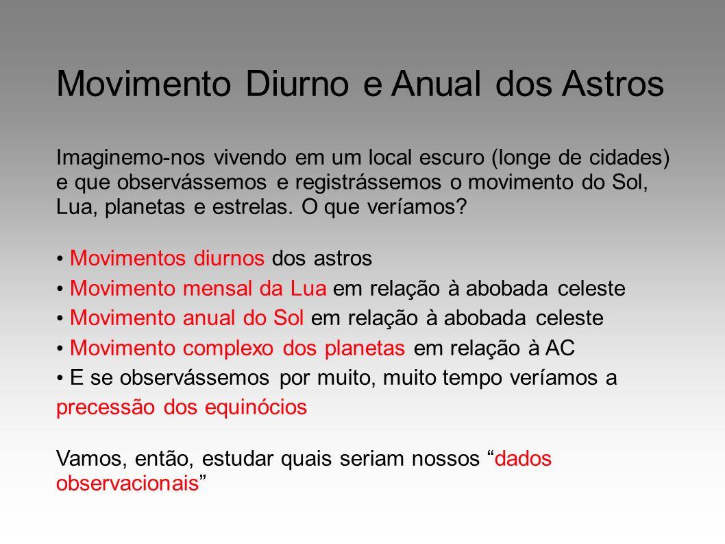 Movimento Diurno e Anual dos Astros Imaginemo-nos vivendo em um local escuro (longe de cidades) e que observássemos e registrássemos o movimento do So