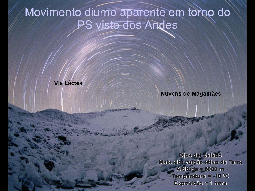 Movimento diurno aparente em torno do PS visto dos Andes Ojos del Salado Mais alto vulcão ativo da Terra Altitude = 6000 m Temperatura = -18 0 C Expos