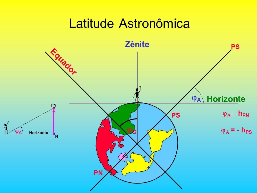 PS Equador PN Latitude Astronômica Horizonte Zênite G A h PN = - h PS PN N Horizonte A