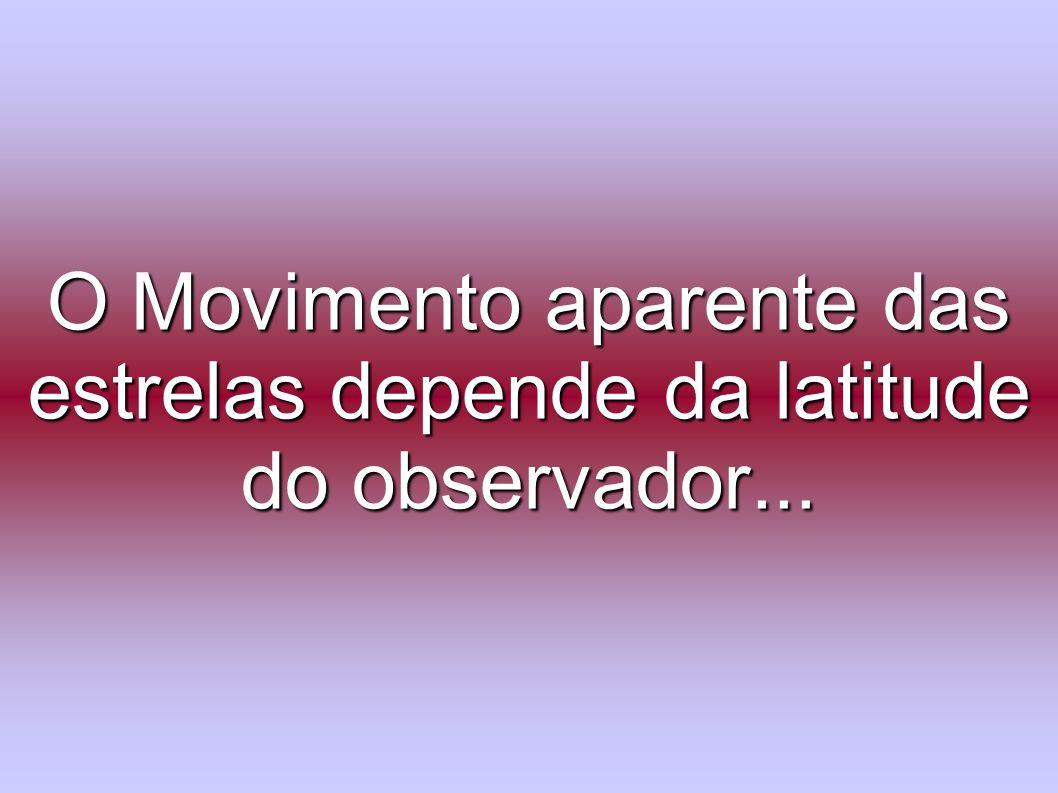 O Movimento aparente das estrelas depende da latitude do observador...
