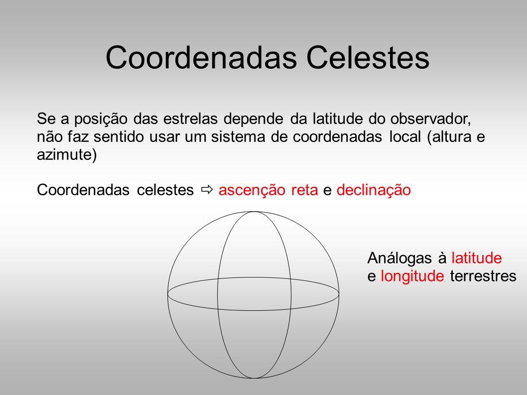 Coordenadas Celestes Se a posição das estrelas depende da latitude do observador, não faz sentido usar um sistema de coordenadas local (altura e azimu