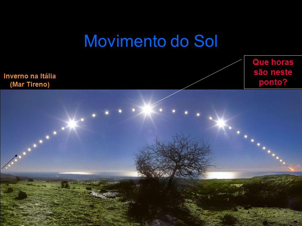 Movimento do Sol Inverno na Itália (Mar Tireno) Que horas são neste ponto?