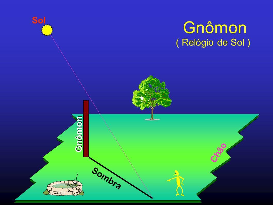 Gnômon ( Relógio de Sol ) Sol Chão Gnômon Sombra