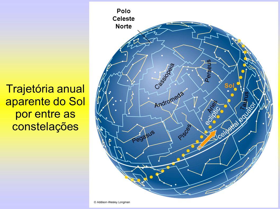 Trajetória anual aparente do Sol por entre as constelações Polo Celeste Norte Sol